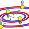 A new form of superconductivity